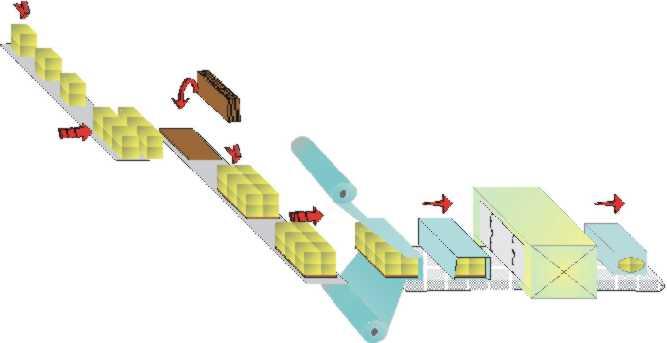 Fliessschema - Bündelpacker mit Einsatz Einer Kartonunterlage, Lebensmittelbranche - Lösungen in schrumpffolie