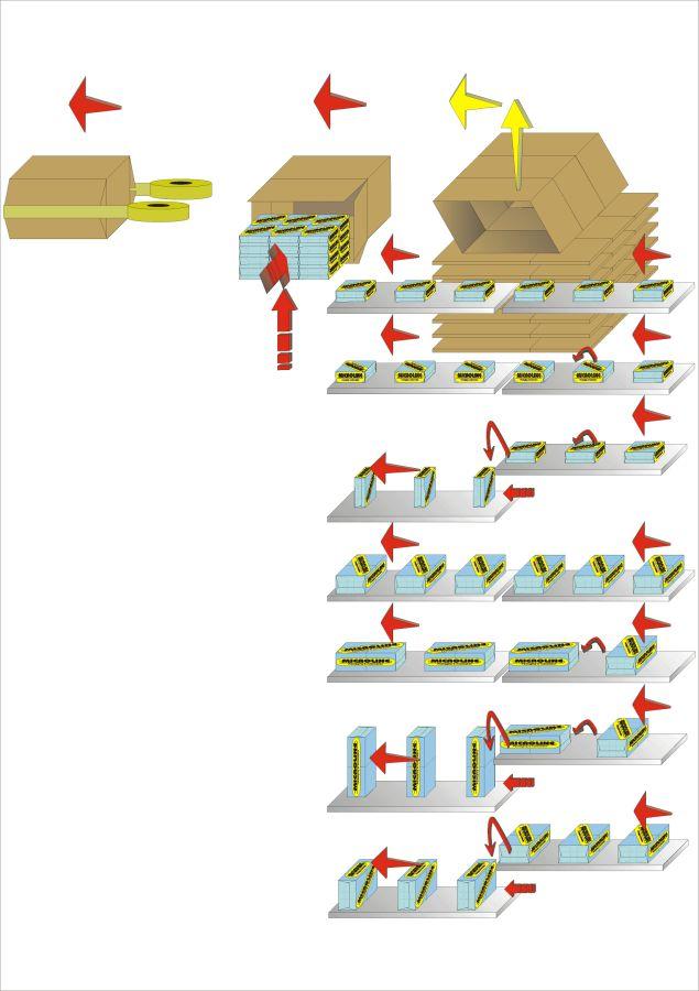 Esquema de flujo - Embaladora en Cajas ROM Cargador Universal para Pañuelos / Servilletas, Sector Tissue - Soluciones para plegados