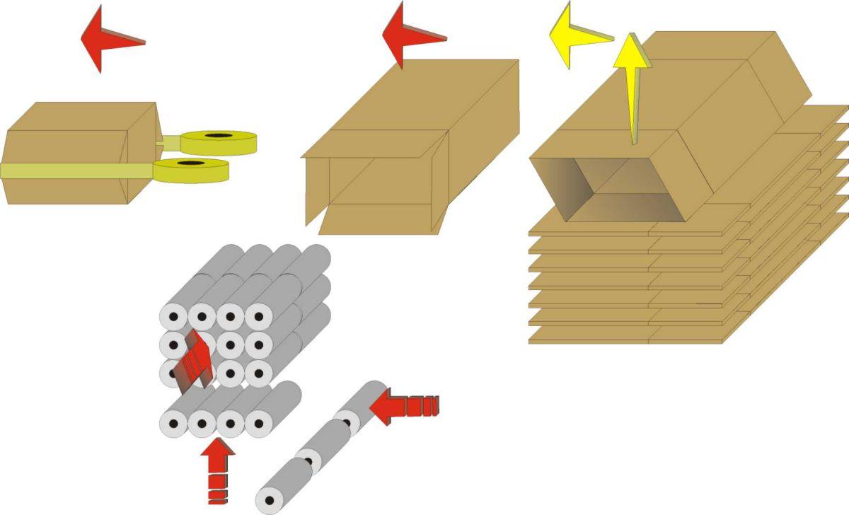 Esquema de flujo - Embaladora ROM en cajas con alimentación en 90°, Soluciones para rollos