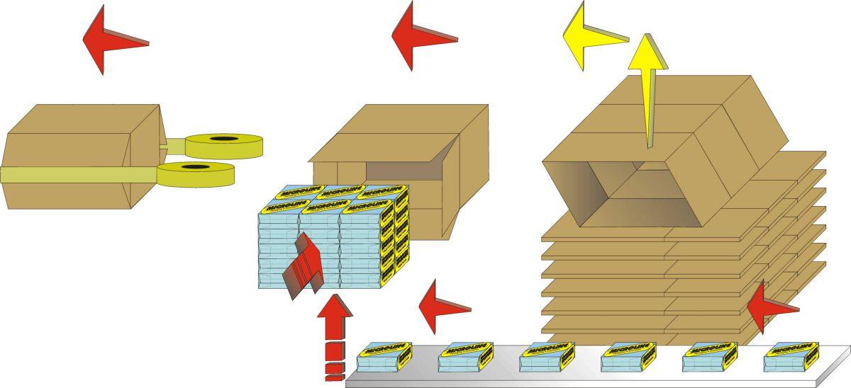 Schéma de flux - Encartonneuse ROM Standard, Secteur Tissue - Solutions pour produits pliés